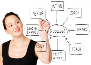 WA Success Stories - great Bill Gates Quote