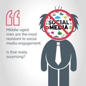 how can i use social media?