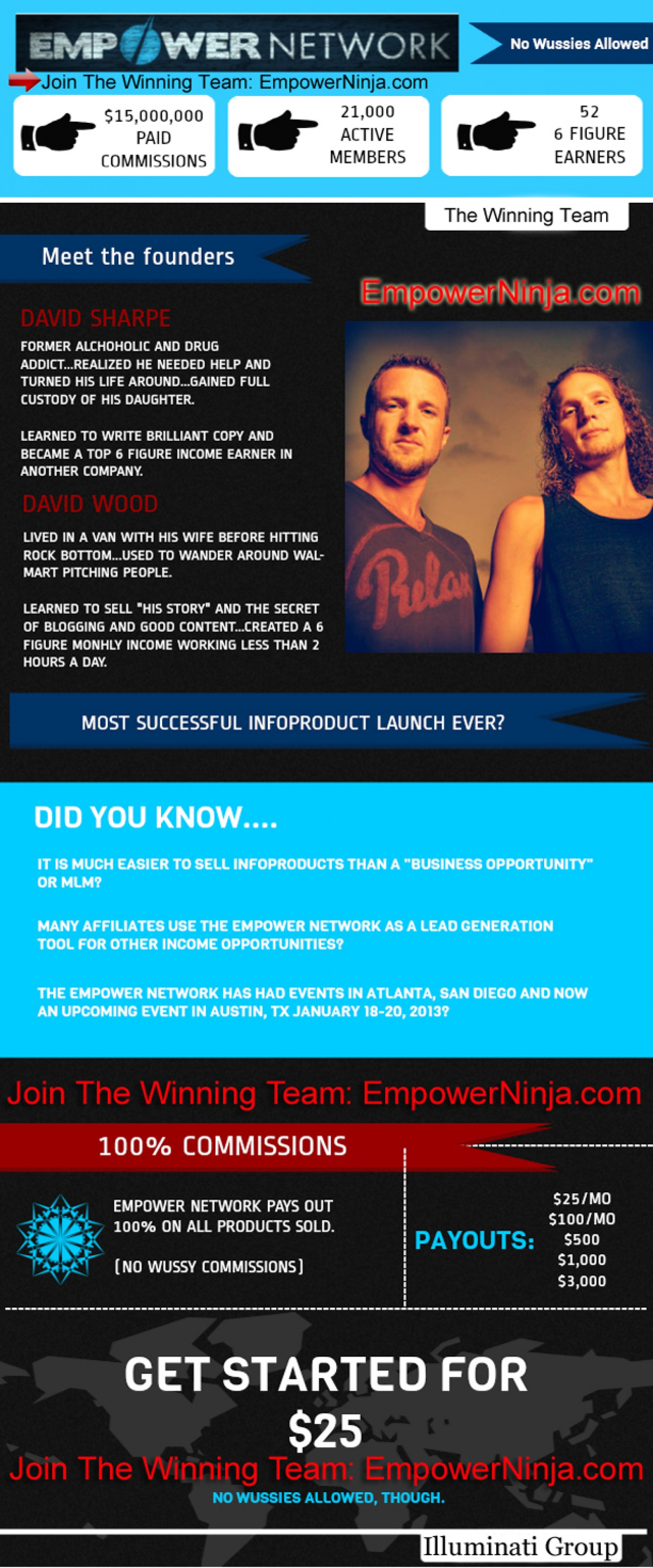empower-network-infographic