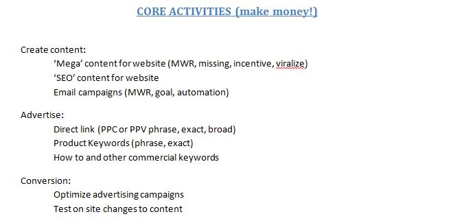 affiliate marketing daily action plan core activities