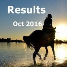Results post Oct 2016 featured image